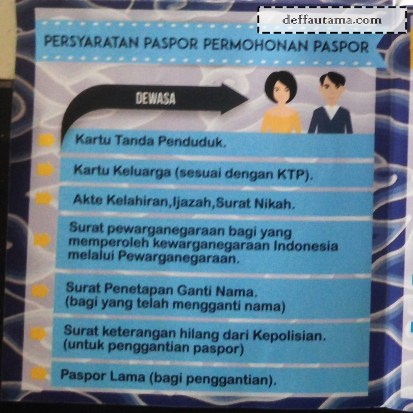Syarat Membuat E-Paspor di Jakarta